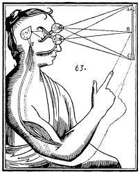 Descartesmind