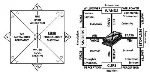 2014.02.06 YHVH Diagrams