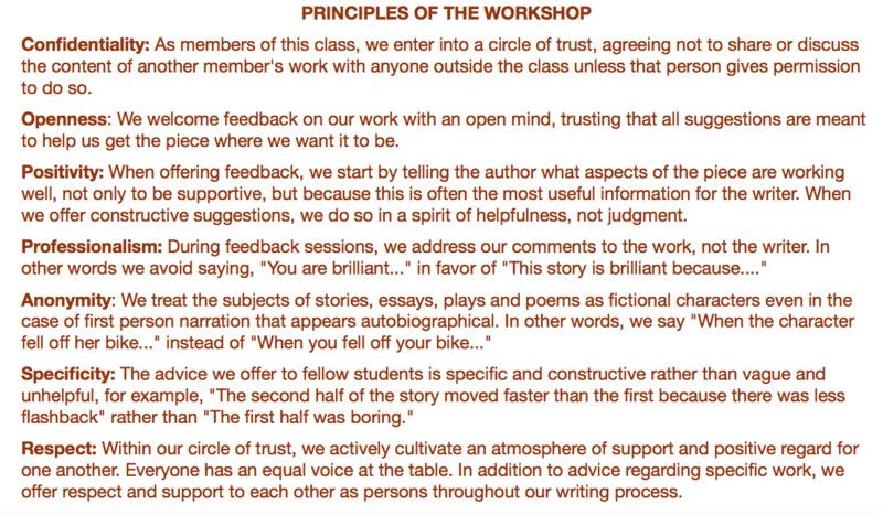 Workshop Principles