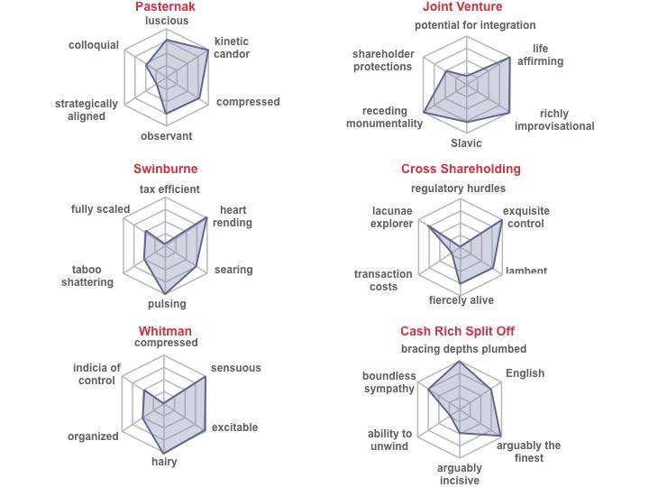 Hex Chart Slide - hzntll.001